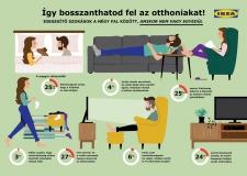 Cafe-PR-IKEA-Illik-nem-illik-kutatas-infografika-2017-08-29-ok