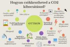 zeroco2_kibocsatas_tippek3