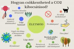 zeroco2_kibocsatas_tippek5